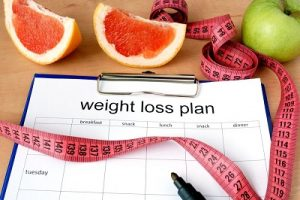 3 Month Weight Loss Strategy